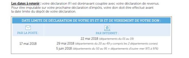 Declaration Ifi Et Date Limite De Paiement Armee Du Salut
